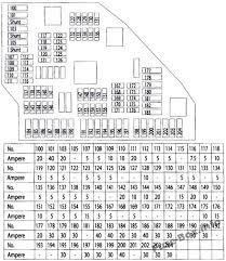 bmw 5 series (f10 f11 f07 f18; 2011 2017) \u003c fuse box diagram bmw 5 series fuse box diagram 2008 at Bmw 5 Series Fuse Box Diagram