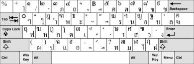 Great news!!!you're in the right place for alphabet phonetic. Thai Keyboard Thai Fonts And How To Type Font Keyboard Keyboard Typing Hindi Font