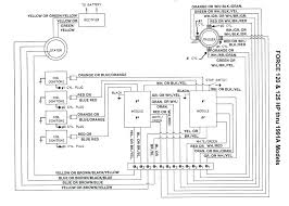 1982 50 hp mercury outboard wiring diagram 500 1985 ignition switch full size of 1984 50 hp mercury outboard wiring diagram 1985 2009 2 stroke force controller
