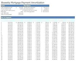 Simple Interest Loan Amortization Schedule Image Titled Calculate Interest Rate Calculator Excel