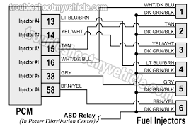 1993 1995 fuel injector circuit diagram (jeep 4 0l) 93 jeep grand cherokee stereo wiring diagram at 93 Jeep Grand Cherokee Wiring