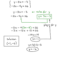 how to solve a system using substitution 1