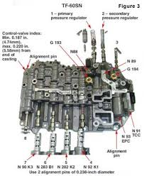 2005 toyota corolla transmission parts wiring diagram for car engine 1975 dodge motor wiring diagram furthermore toyota mr spyder kit car likewise pontiac g5 fuse box
