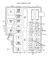 wiring diagram dodge neon 2005 wiring wiring diagrams instruction 2005 dodge neon turn signal relay at Neon Turn Signal Wiring