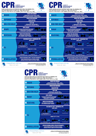 Pool Cpr Resuscitation Sign 3 Pack Drsabc Spa Regulation Safety Chart