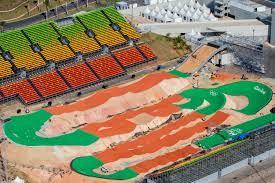 الألعاب الأولمبية الصيفية 2016 - ويكيبيديا