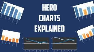 Hero Charts Nhl Hockey Hero Charts Explained