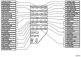 1998 ford ranger fuse box diagram vehiclepad 1998 ford ranger 1995 ford ranger fuse box diagram ford schematic my subaru