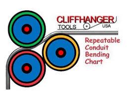 Cliffhanger Tools Repeatable Conduit Bending Calculator App