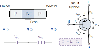 Transistor Configuration Comparison Chart Differences Between Npn Pnp Transistors And Their Making