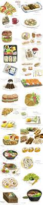 ideas about food drawing watercolor food need some ese food