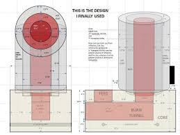 Batch Rocket Stove Design Stove Ratio Dimensions Rocket Rocket Stoves Rocket Mass
