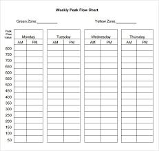 Peak Flow Chart For Adults Pdf Flow Sheet Templates Best Photos Of Medical Flow Sheet