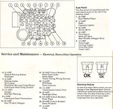 1999 jeep cherokee fuse diagram just another wiring diagram blog • 1985 jeep fuse box diagram schema wiring diagram online rh 14 8 13 travelmate nz de