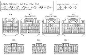 2zz ge wiring diagram 2zz image wiring diagram 2005 jdm ecu pinout 2zz corolla corolla sportivo club on 2zz ge wiring diagram