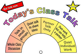 Good Manners Chart For Class 1 Primary Resources Behaviour Rewards Motivational Resources