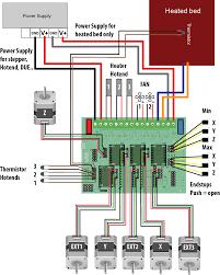 liftmaster garage door opener wiring schematic images python2 wiring diagram bulldog security m200