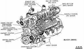 1997 buick lesabre engine diagram 1997 auto wiring diagram schematic 2001 lesabre engine diagram 2001 home wiring diagrams on 1997 buick lesabre engine diagram