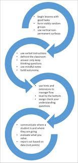 english essay topics simple