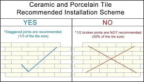 how to lay tiles on concrete laying porcelain tile setting out floor tiles how to lay
