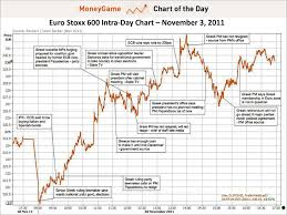 Chart Of The Day Todays Epic Greek Pandemonium In One Huge