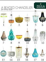 lighting direct chandeliers medium image for lighting direct chandelier elegant beaded chandeliers the anatomy of design