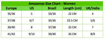 Size Chart Ipanema India