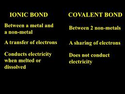 Ionic Vs Covalent Bonds Venn Diagram Lecture 8 1 Ionic Vs Covalent