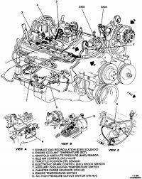 chevrolet 350 engine diagram chevrolet wiring diagram instructions 2 2 Chevy Motor Diagram 1995 chevy pickup engine diagram swengines chevrolet 350 engine diagram at motamad org 2003 Chevy Cavalier 2.2 Ecotec Engine Diagram