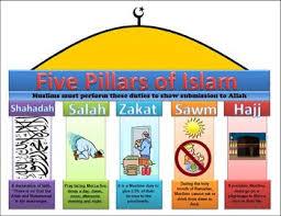 İslam For Children Lessons Tes Teach