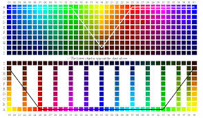 Automotive Paint Color Mixing Chart 71 True To Life Color Chart For Mixing Acrylic Paint