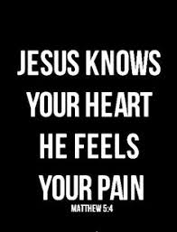 Biblical Inspirational Quotes Inspiration R☆ BibleQuote48 Quote Positive Bible Quotes