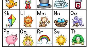 Alphabet Chart Pdf Phonics Worksheets Phonics For Kids