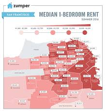 Mapping San Francisco Rent Prices This Summer (June 2016)