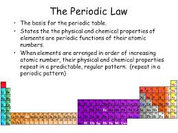 The Periodic Table The Coolest Table in the World. - ppt download
