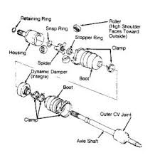 how to pull my drivshaft out my peuoght 307 Peugeot Cars Peugeot Transmission Diagrams #32