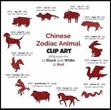 Chinese new year calendar from 1930 to 2030, as well as the animal sign and the number of days from today to the next chinese new year. Chinese Zodiac Animals Chinese New Year Card Chinese New Year Signs Chinese New Year Greeting