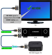 soundbar apple tv 4k online