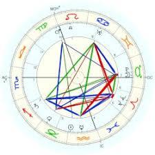 Rasputin Astro Chart Related Keywords Suggestions