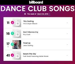 Billboard Disco Charts Pin On Charts Remixes Press