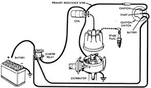 wiring accel distributor wiring wiring diagram, schematic Sbc Distributor Wiring Diagram ford points distributor to coil wiring diagram sbc distributor wiring diagram