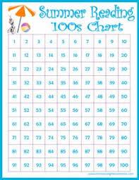 Abakada Chart Printable Bedowntowndaytona Com