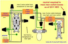 wiring diagrams to add a new light fixture do it yourself help com 3 Wires To Outlet wiring diagram to take hot from a receptacle for a light 3 sets of wires to 1 outlet