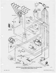 cushman omc wiring diagram data wiring diagram today cushman omc wiring diagram wiring diagram library omc ignition wiring diagram cushman omc wiring diagram