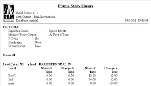 Ram Frame Building And Frame Story Shear Ram Staad