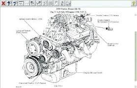 grand prix engine diagram grand engine diagram automotive grand prix engine diagram full size of grand engine diagram am gt house wiring symbols 2002 grand prix engine diagram