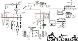 simple kit car wiring diagram simple wiring diagrams online wiring diagram cars the wiring diagram