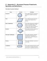 Define Process Flow Chart Definition Of A Process Flow Chart 16 Flowchart Icons Images