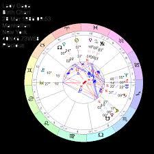 Lady Gaga Birth Chart Lady Gaga Astrology Natal Chart Progressed Chart Reading
