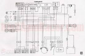 chinese 110cc atv wiring diagram wiring diagrams 07 panther 110cc wiring woe s atvconnection atv enthusiast